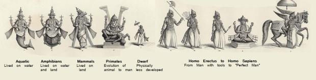 Vishnu-avatars